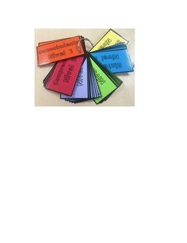 Spanish Bloom's Taxonomy Cards