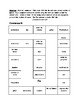 Spanish Board Games: AR verbs, AR/ER/IR verbs, SER/ESTAR, ESTAR/TENER