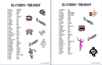 Spanish Body Parts Vocabulary 70 Word Reference and Study Guide