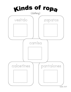 Spanish Body Parts and Clothing