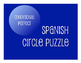 Spanish Bundle:  Conditional Perfect Tense