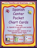 Spanish Center Pocket Chart Cards