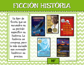 Spanish Chevron Genre Posters