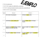 Spanish Children's Book Imperfect/Preterite Project