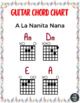 Spanish Christmas Carol For Beginning Guitar! A La Nanita Nana (Grades 3-12)