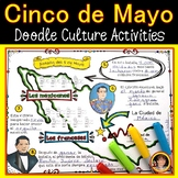 Spanish Cinco de Mayo Multi-Level Unit