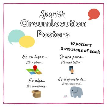 Spanish Circumlocution Posters