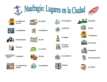 Spanish City Locations Speaking/Writing  Activity (Naufragio)