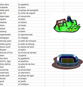 Spanish City Places Vocabulary List - Lugares en la Ciudad