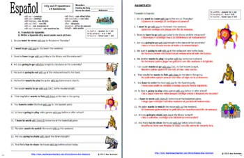 Spanish City and Prepositions with Tener Que, Ir A and Querer + Inf.