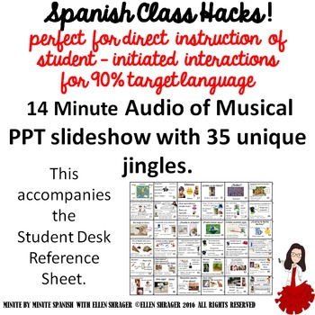 Spanish Class Hack: 90% Target Language - TCI Audio of 36