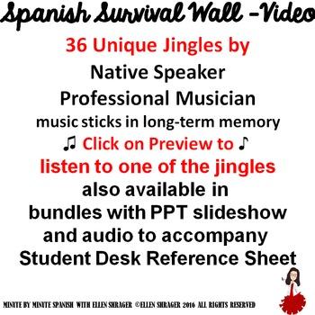 Spanish Class Hacks: Video of Musical Spanish Survivor VocabularyPPT - CI  90%TL