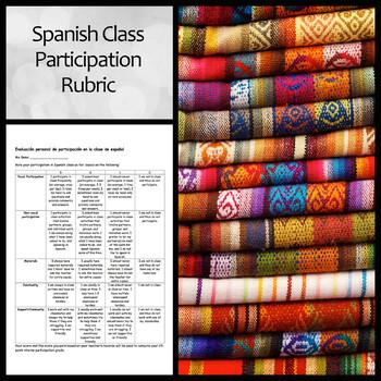 Spanish Class Participation: Self Evaluation Rubric