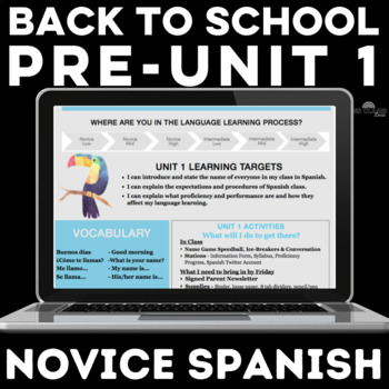 Back to School: Spanish Class Pre Unit 1