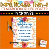 Spanish Class Rules Poster - Papel Picado Theme