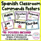Spanish Classroom Commands Posters #ScoltTPT