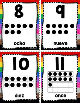 Spanish Classroom Decor: Spanish Numbers - Posters -Counting in Spanish -3 Sizes