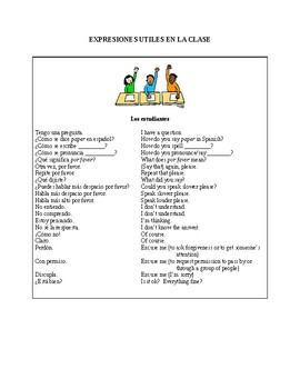 Spanish Classroom Expressions with Uds. Commands