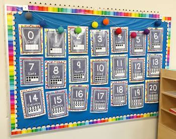 Spanish Classroom Number Signs (Watercolor)