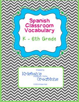 Spanish Classroom Objects Bulletin Board Activity Word Wal