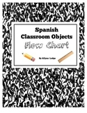 Spanish Classroom Objects Flow Chart