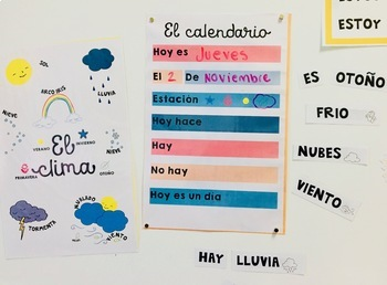 Spanish Classroom Posters: Weather & Clothing + Interactive Spanish Calendar