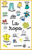 Spanish Classroom Posters: Weather & Clothing + Interactiv