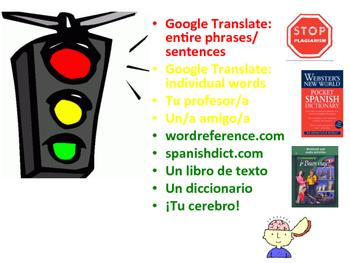 Spanish Classroom Resources: Stoplight Graphic