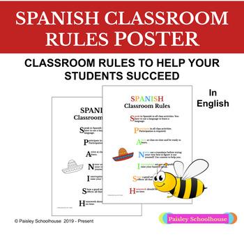 Spanish Classroom Rules Poster: Sombrero