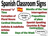 Spanish Bulletin Board Bundle - Countries, Grammar, and More - 124 Slides!