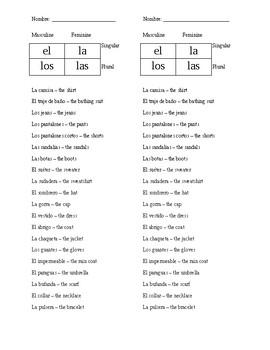 Spanish Clothing Study Guide (La Ropa)