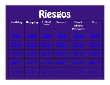 Avancemos 1 Unit 4 Lesson 1 Jeopardy-Style Review Game