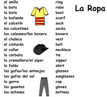 Clothing Vocabulary in Spanish | SpanishDict