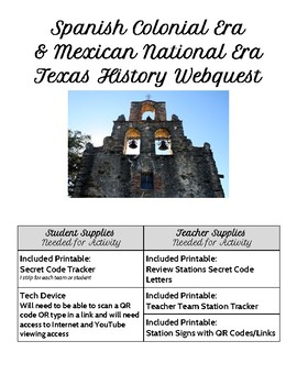 Spanish Colonial and Mexican National Eras of Texas: Texas History Webquest