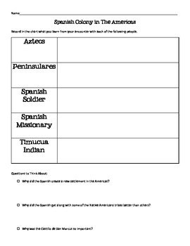 Spanish Colony in the Americas/New Spain - Note Taking Guide