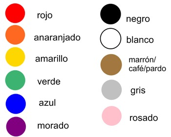 Spanish Color Smart Board Activity