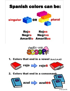 Spanish Colors Grammar Notes