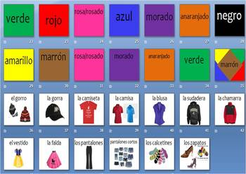 Spanish Colors, Clothing, Shopping, and Stem Changers Vocab Pictures PowerPoint