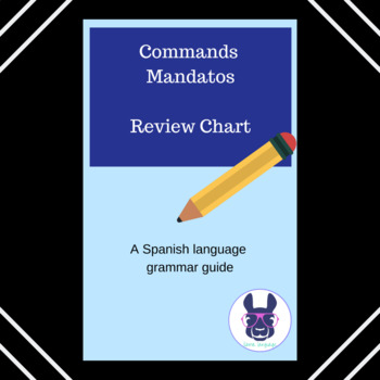 Spanish Commands - Chart of Mandatos