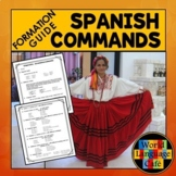 Spanish Commands Formation Guide