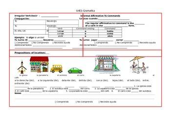 Spanish Commands, Mandatos, the verb decir, prespositional phrases of location