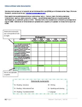 Second Grade Common Core ELA checklist in Spanish
