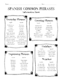 Spanish Common Phrases Information Sheet, Worksheet And Answer Key