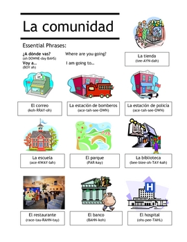 spanish community places vo by spanish for munchkins teachers pay teachers. Black Bedroom Furniture Sets. Home Design Ideas