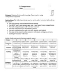 Spanish Project, French, German Comparison Project with Rubric - EDITABLE!