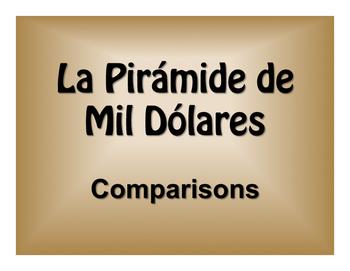 Spanish Comparisons $1000 Pyramid Game