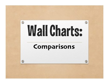 Spanish Comparisons Wall Charts