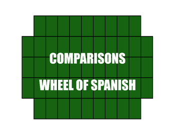 Spanish Comparisons Wheel of Spanish