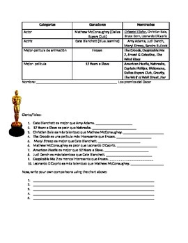 Spanish Comparisons Worksheet, The Oscars