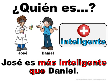 Spanish Comparisons with Adjectives Powerpoint
